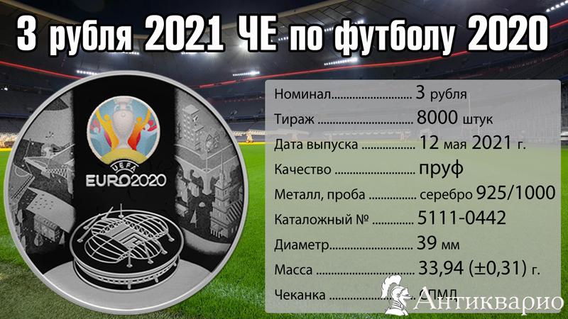 монета 3 рубля чемпионат европы по футболу 2021