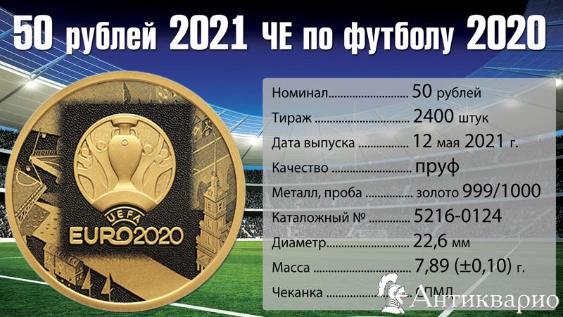 монета 50 рублей чемпионат европы по футболу 2021